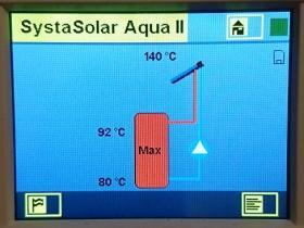 Solarertrag